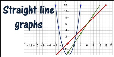 btn_EMath_straightlinegraphs