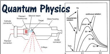 H1 & H2 Physics – TuitionCorp